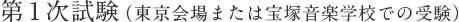第1次試験(東京会場または宝塚音楽学校での受験)